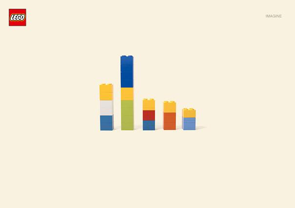 Lego - The Simpson
